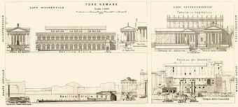 Roman Forum cross-sections map, 1909