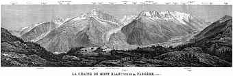 Mont Blanc panorame from Flégère, 1897